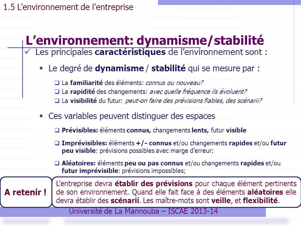 L'environnement: dynamisme/stabilité
