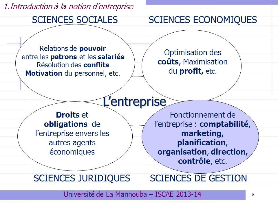 L'entreprise SCIENCES SOCIALES SCIENCES ECONOMIQUES
