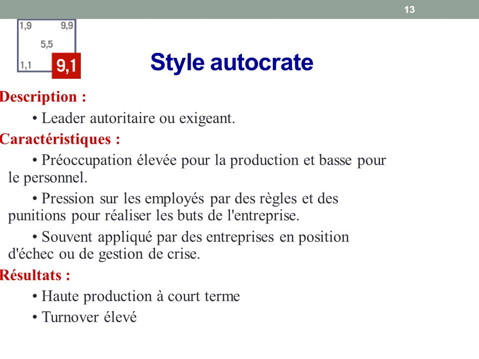 Style autocrate Description : • Leader autoritaire ou exigeant.