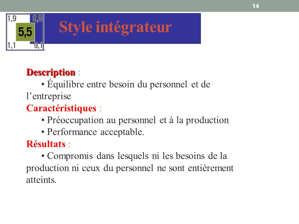 Style intégrateur Description :