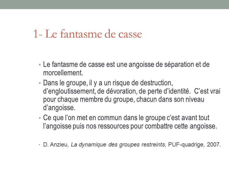 1- Le fantasme de casse Le fantasme de casse est une angoisse de séparation et de morcellement.