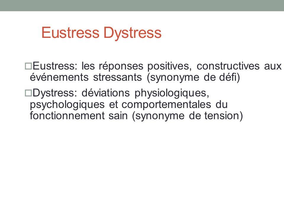 Eustress Dystress Eustress: les réponses positives, constructives aux événements stressants (synonyme de défi)