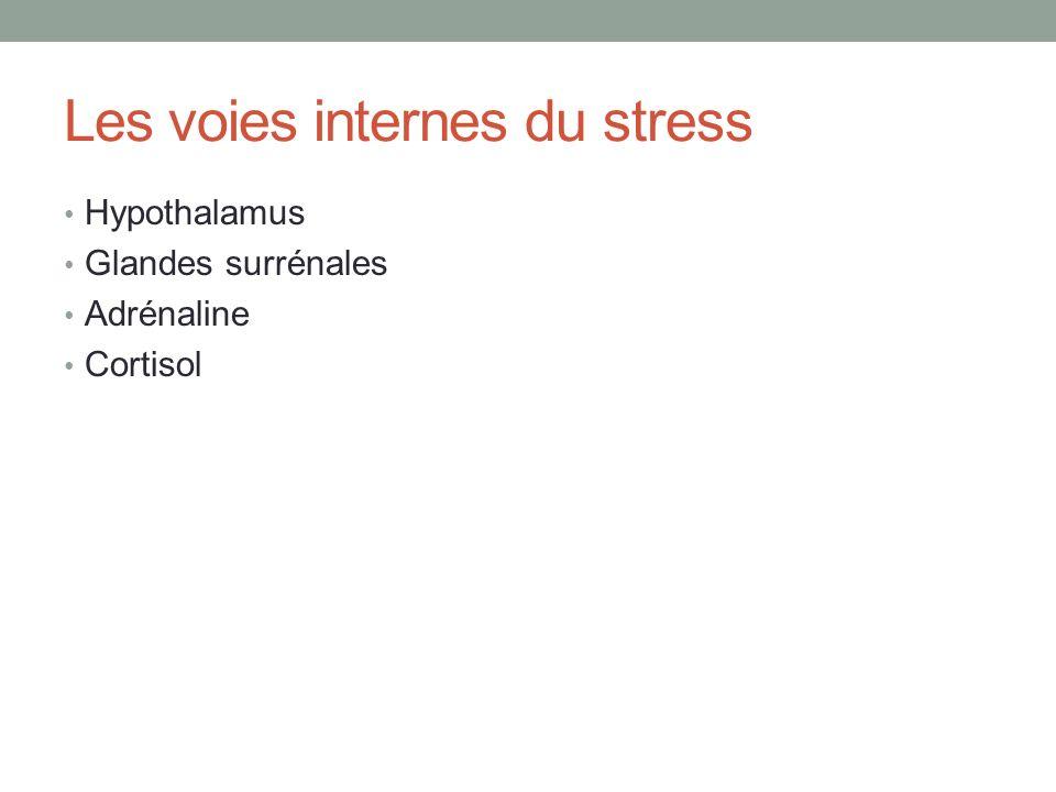Les voies internes du stress