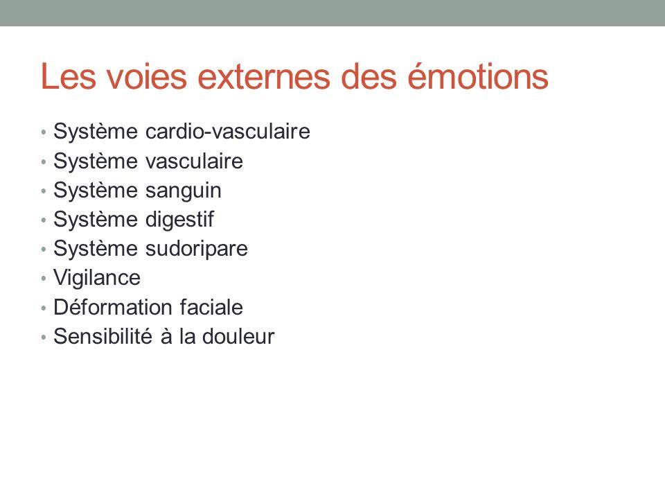 Les voies externes des émotions