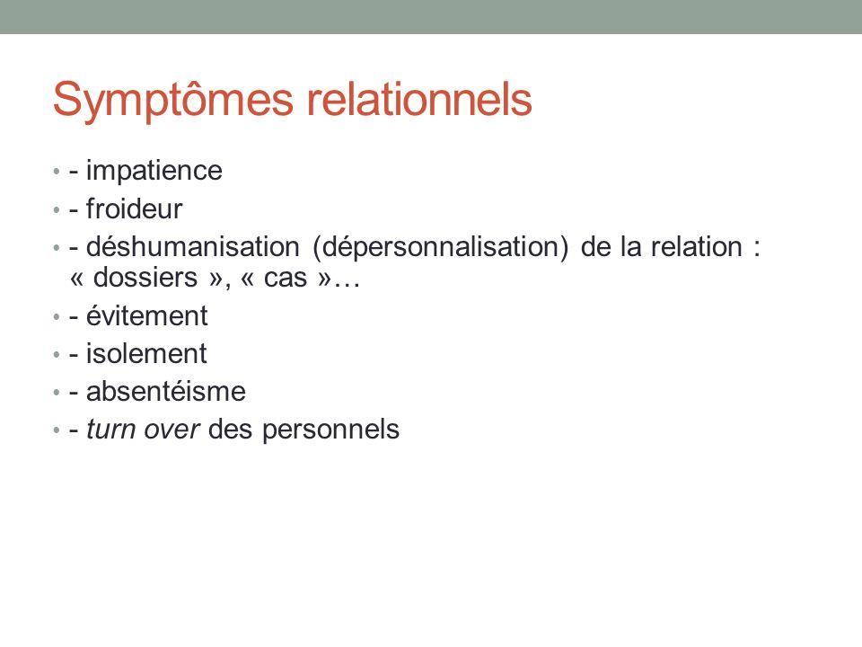 Symptômes relationnels