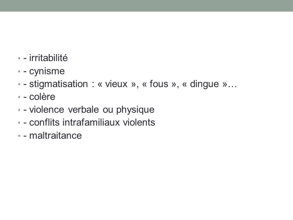 - irritabilité - cynisme. - stigmatisation : « vieux », « fous », « dingue »… - colère. - violence verbale ou physique.