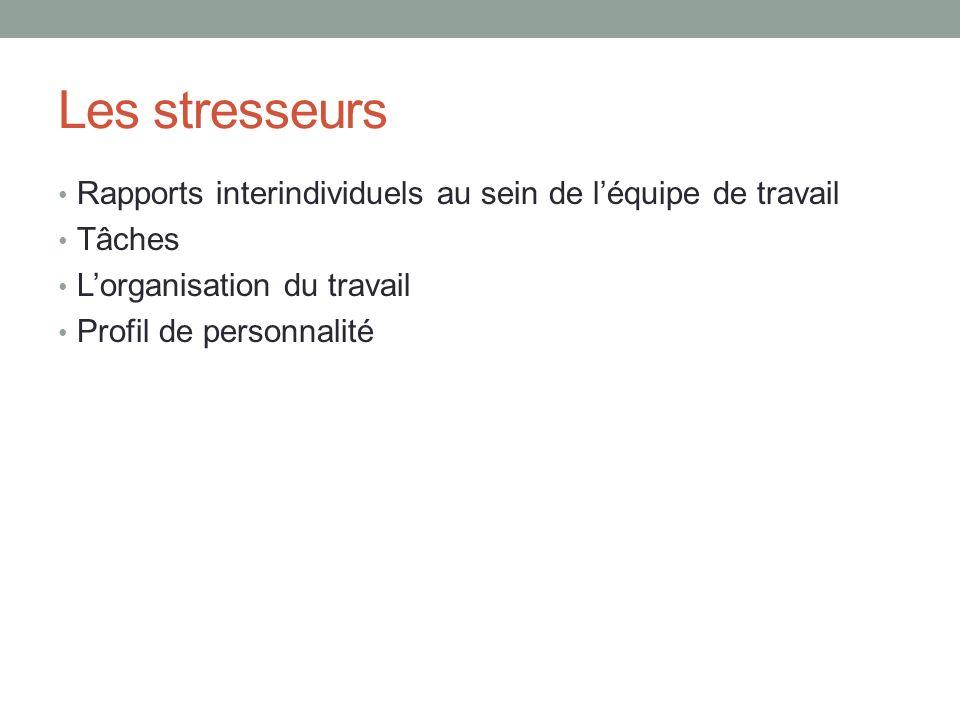 Les stresseurs Rapports interindividuels au sein de l'équipe de travail. Tâches. L'organisation du travail.