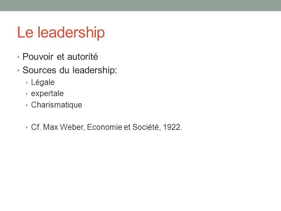 Le leadership Pouvoir et autorité Sources du leadership: Légale