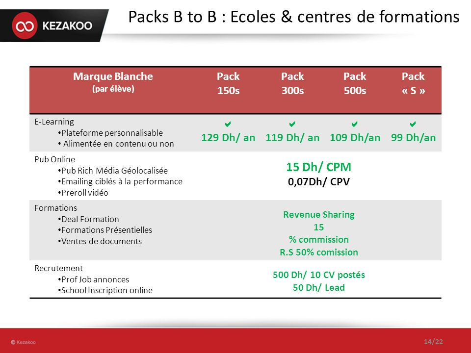 Packs B to B : Ecoles & centres de formations