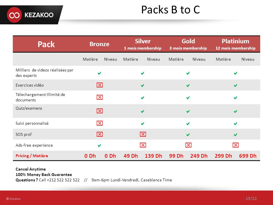 Packs B to C Pack Bronze Silver Gold Platinium a x 0 Dh 49 Dh 139 Dh