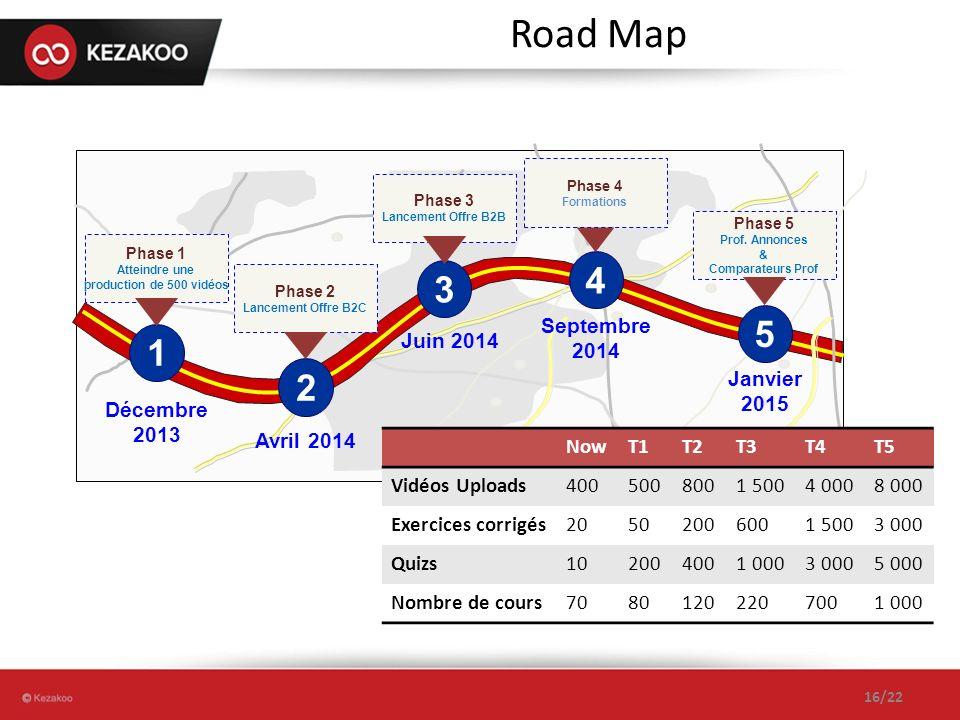 Road Map 4 3 5 1 2 Janvier 2015 Septembre 2014 Décembre 2013