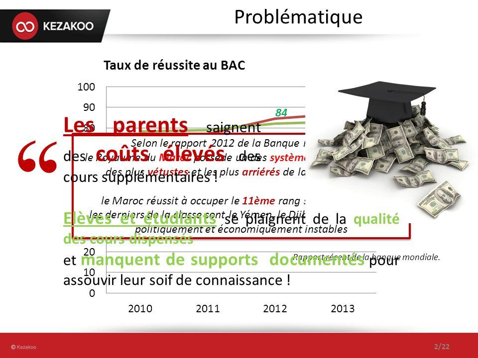 , Les parents saignent des coûts élevés des cours supplémentaires !