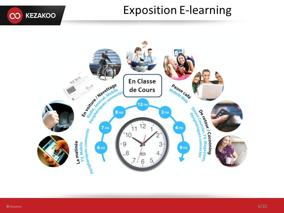 Exposition E-learning