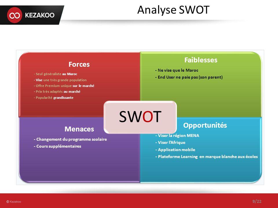 Analyse SWOT Opportunités Menaces Forces Faiblesses