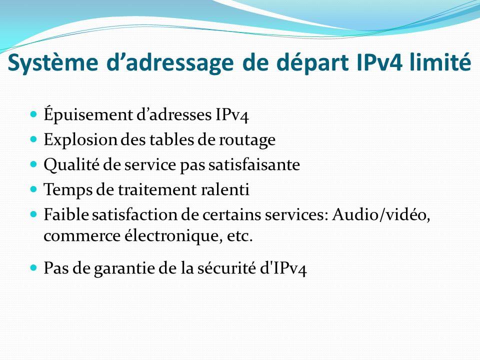 Système d'adressage de départ IPv4 limité