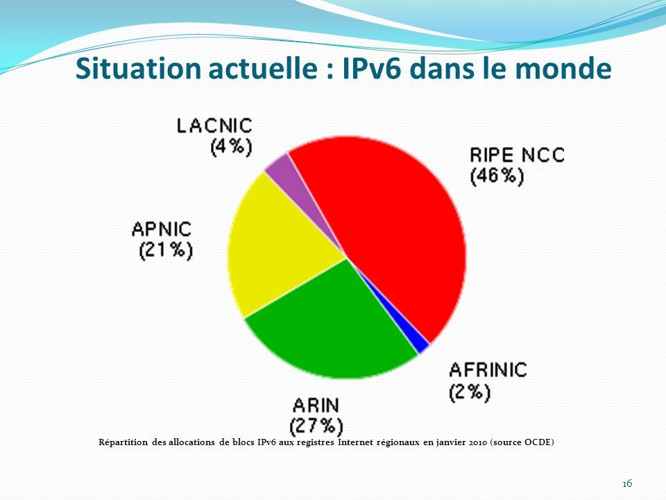 Situation actuelle : IPv6 dans le monde