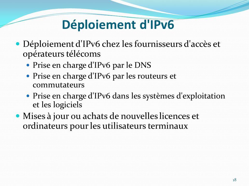 Déploiement d IPv6 Déploiement d IPv6 chez les fournisseurs d accès et opérateurs télécoms. Prise en charge d IPv6 par le DNS.