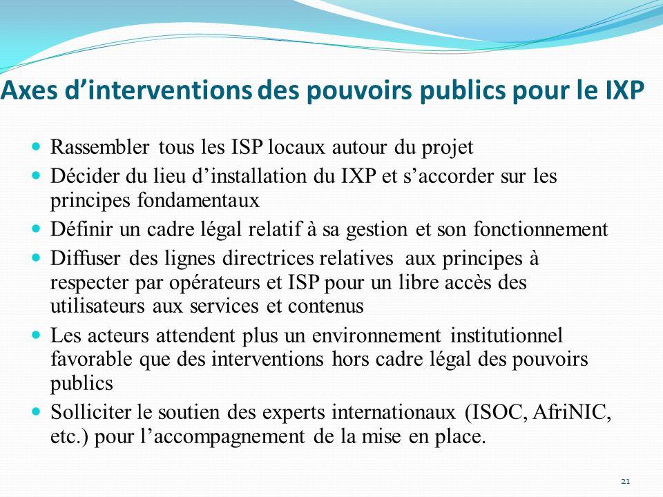 Axes d'interventions des pouvoirs publics pour le IXP