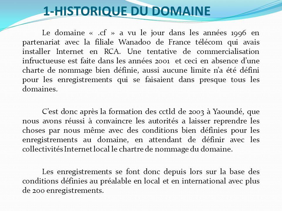 1-HISTORIQUE DU DOMAINE