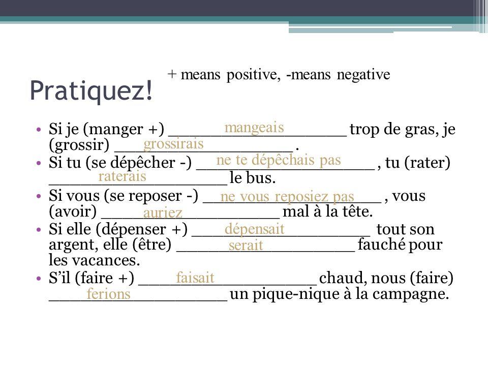 Pratiquez! + means positive, -means negative mangeais