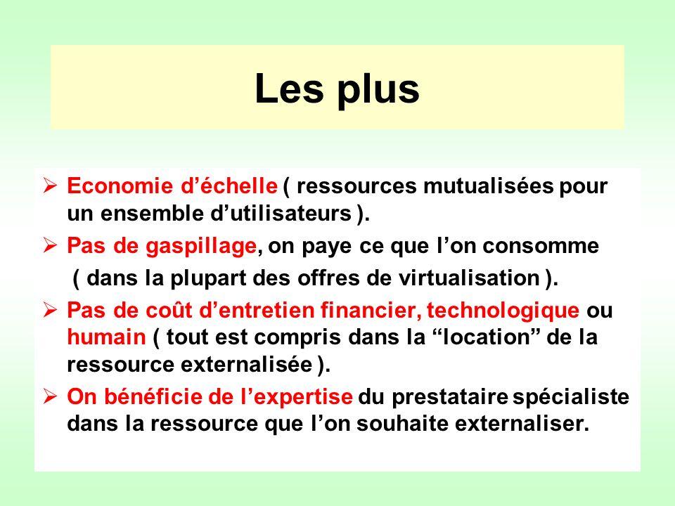 Les plus Economie d'échelle ( ressources mutualisées pour un ensemble d'utilisateurs ). Pas de gaspillage, on paye ce que l'on consomme.