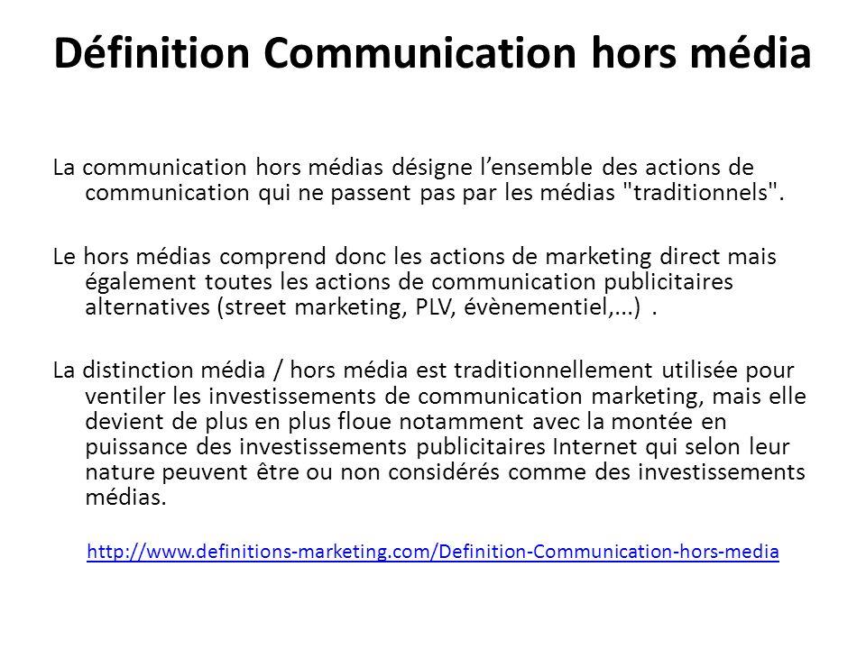 Définition Communication hors média