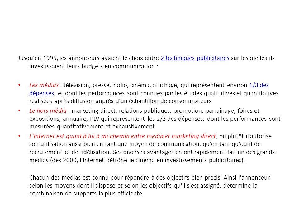 Jusqu en 1995, les annonceurs avaient le choix entre 2 techniques publicitaires sur lesquelles ils investissaient leurs budgets en communication :