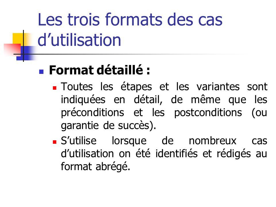 Les trois formats des cas d'utilisation