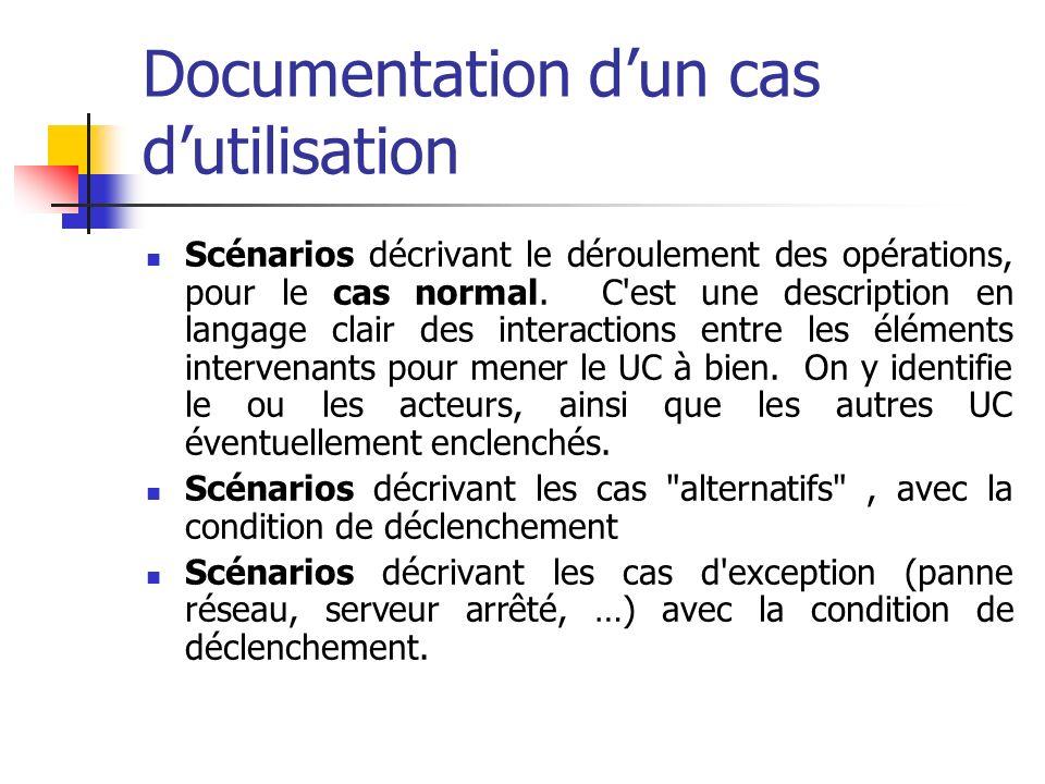 Documentation d'un cas d'utilisation