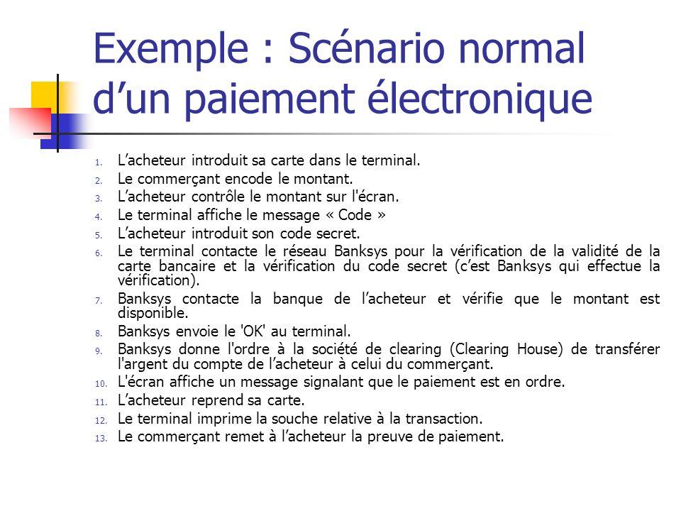 Exemple : Scénario normal d'un paiement électronique