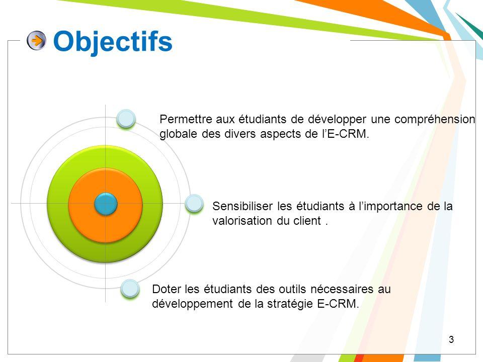 Objectifs Permettre aux étudiants de développer une compréhension globale des divers aspects de l'E-CRM.