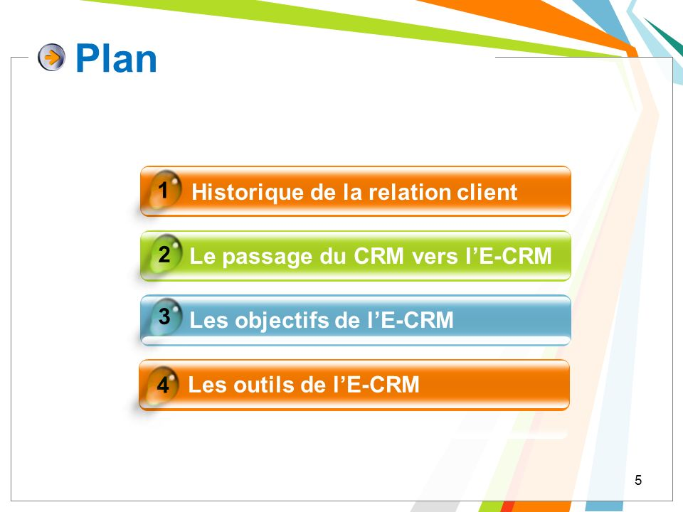 Historique de la relation client Le passage du CRM vers l'E-CRM
