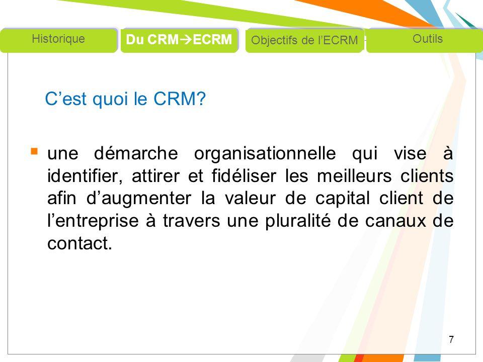 Outils Objectifs de l'ECRM. Du CRMECRM. Historique. C'est quoi le CRM