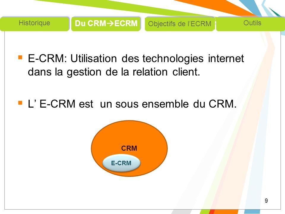 L' E-CRM est un sous ensemble du CRM.
