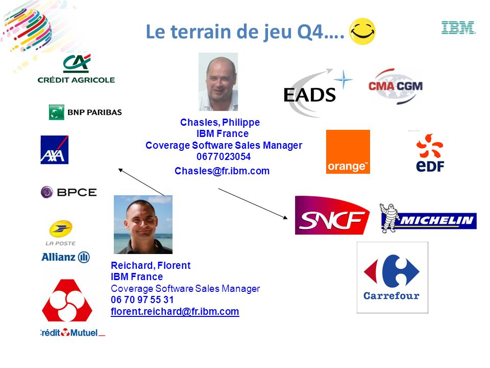 Chasles, Philippe IBM France Coverage Software Sales Manager