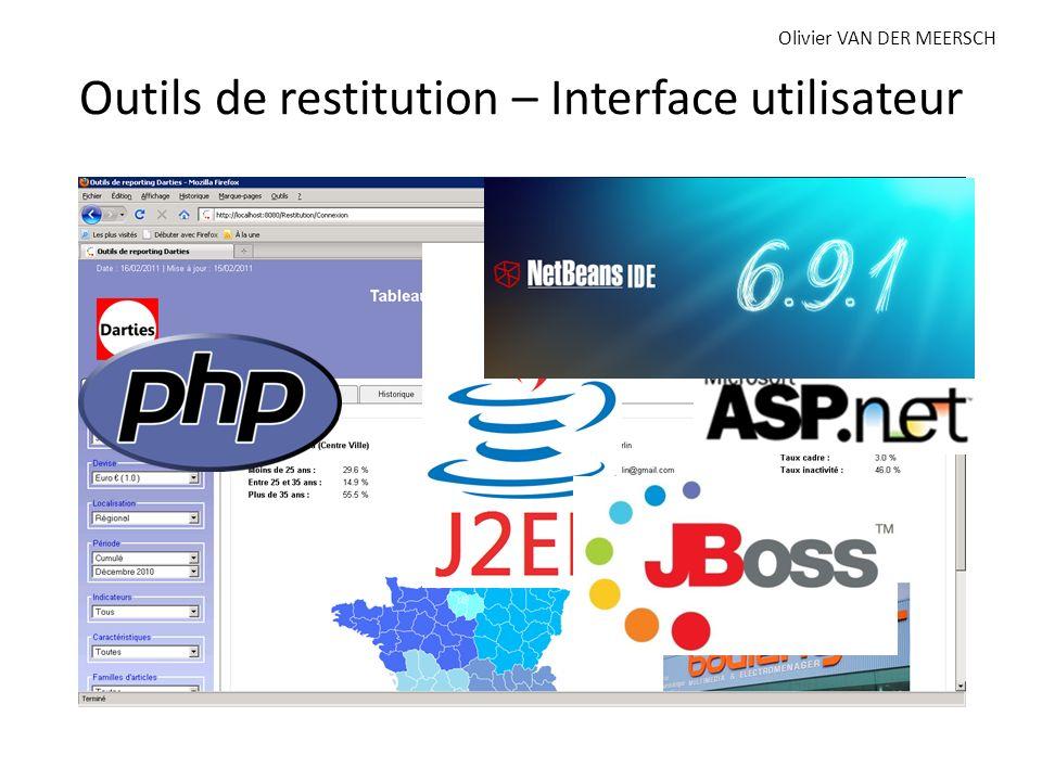 Outils de restitution – Interface utilisateur