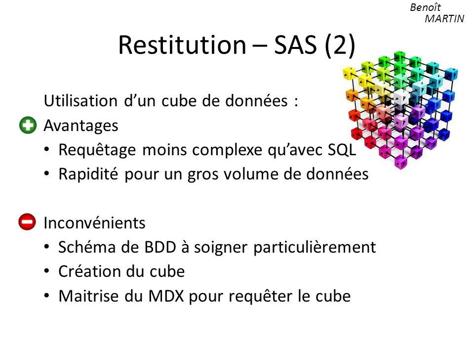 Restitution – SAS (2) Utilisation d'un cube de données : Avantages