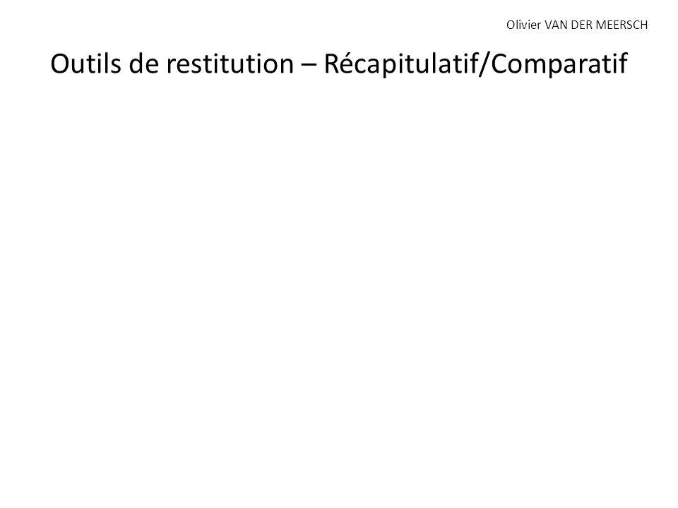 Outils de restitution – Récapitulatif/Comparatif