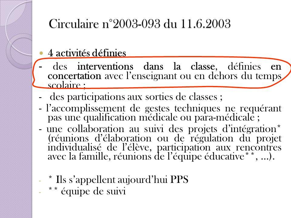Circulaire n°2003-093 du 11.6.2003 4 activités définies.