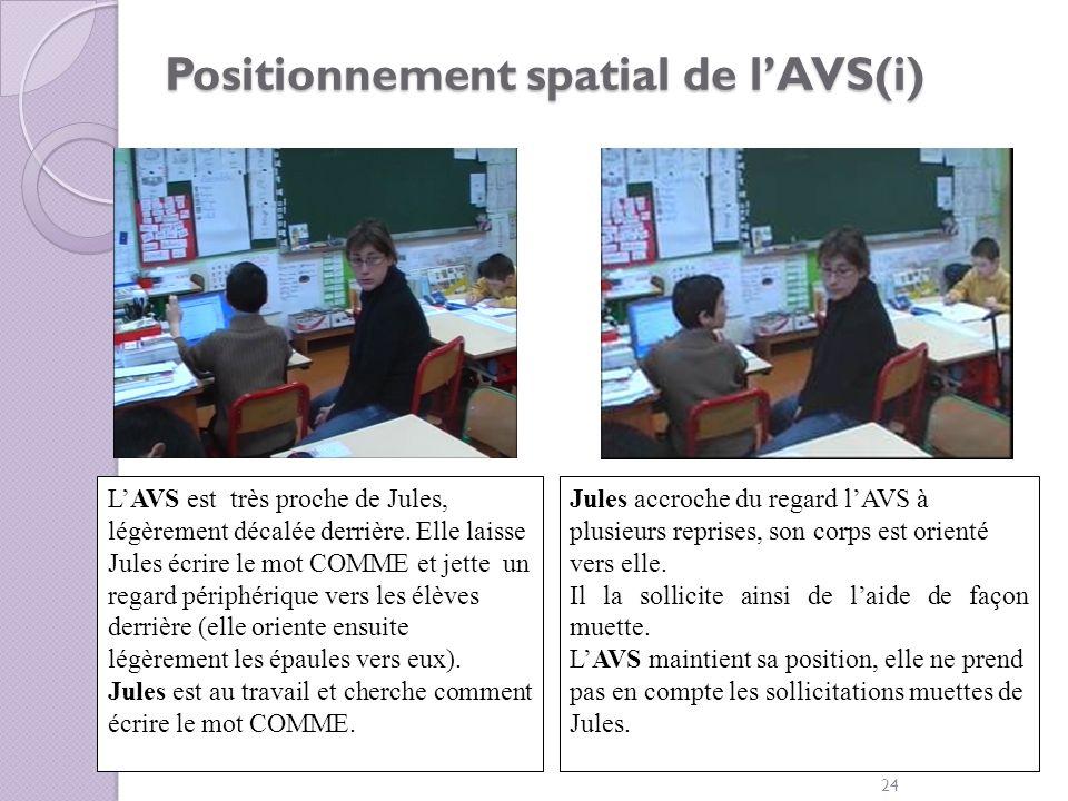 Positionnement spatial de l'AVS(i)