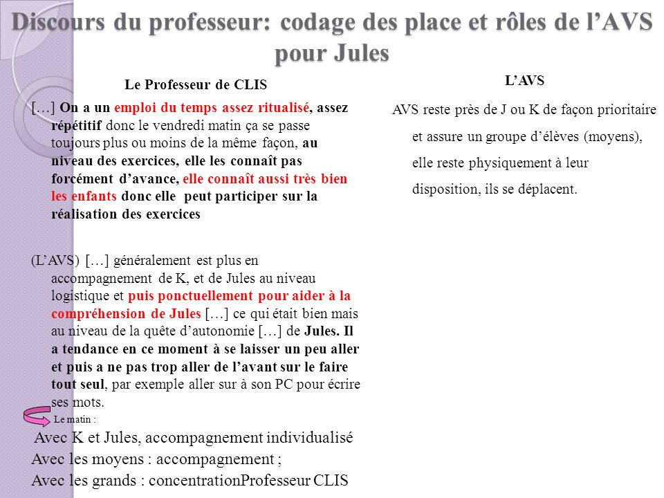 Discours du professeur: codage des place et rôles de l'AVS pour Jules
