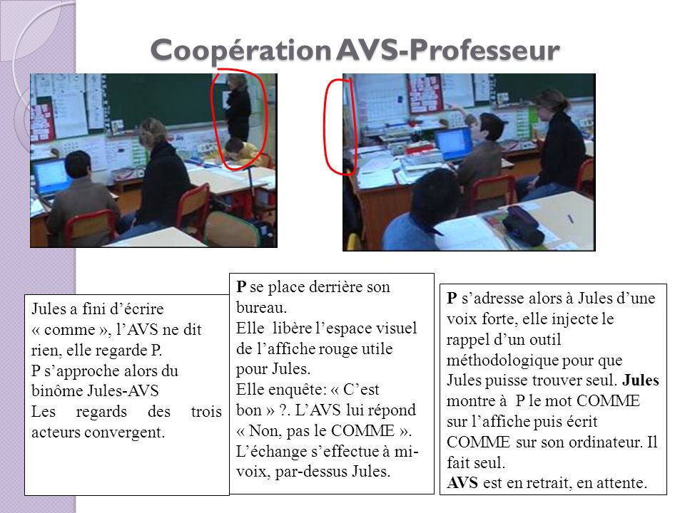 Coopération AVS-Professeur