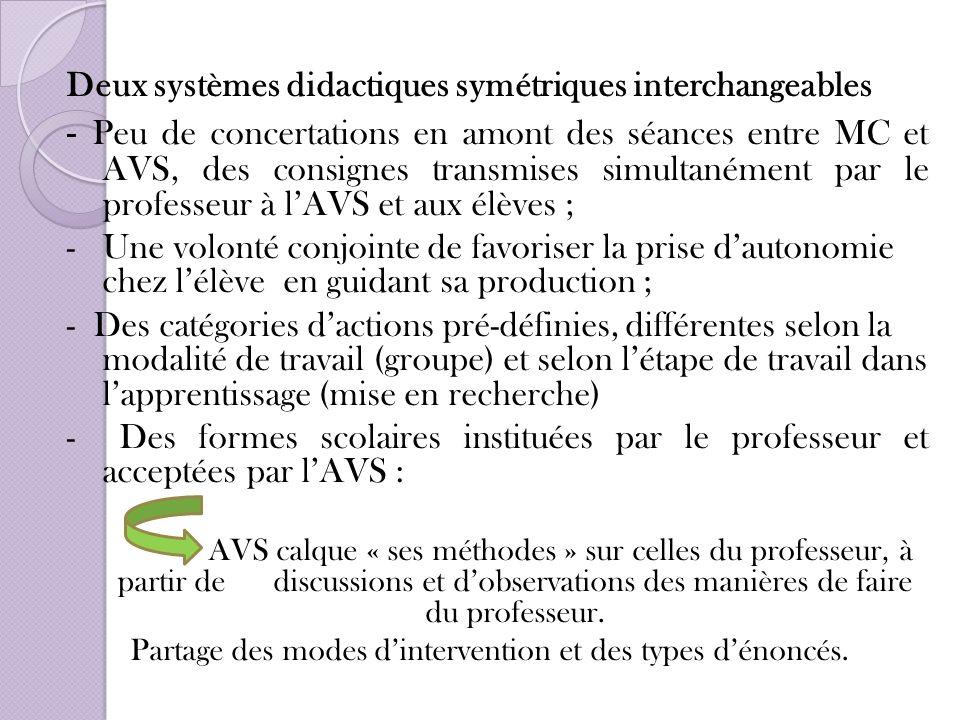 Deux systèmes didactiques symétriques interchangeables
