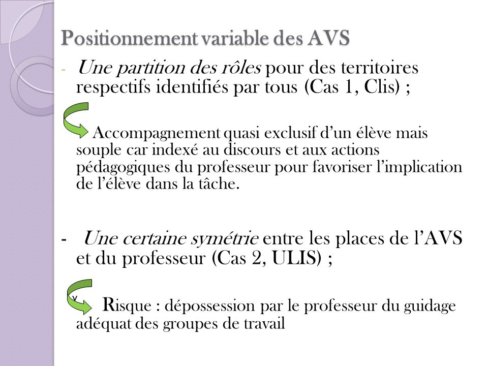 Positionnement variable des AVS