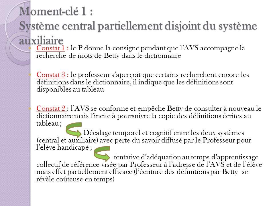 Moment-clé 1 : Système central partiellement disjoint du système auxiliaire