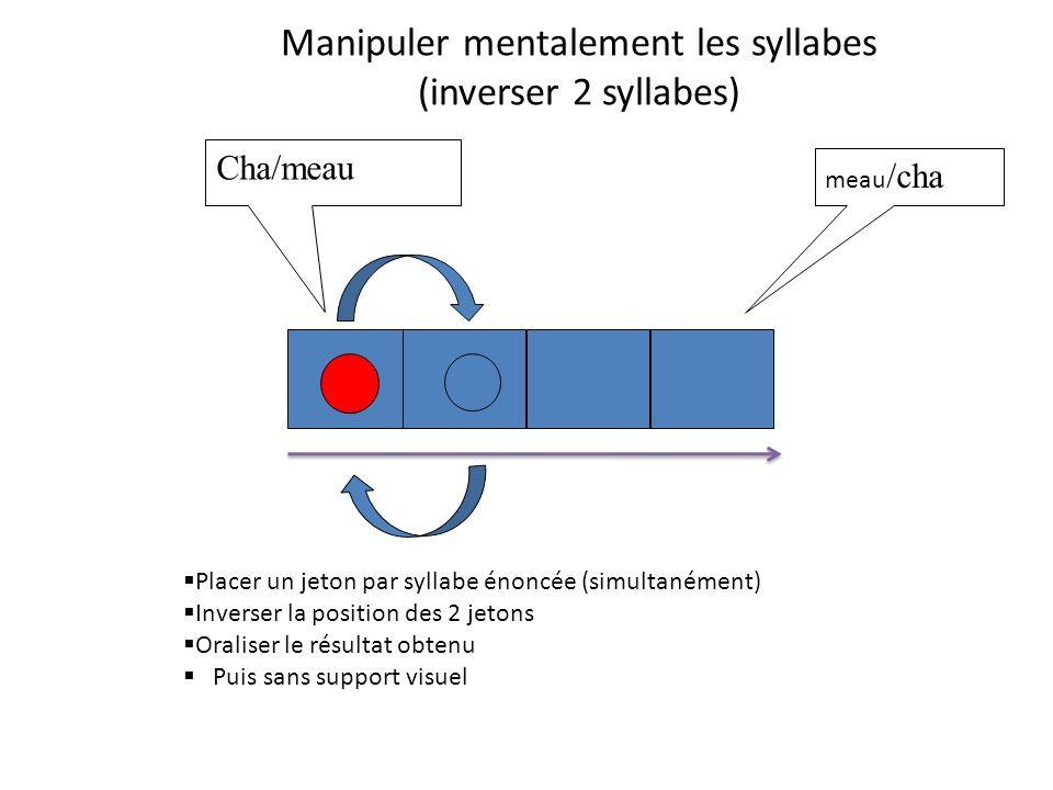 Manipuler mentalement les syllabes (inverser 2 syllabes)