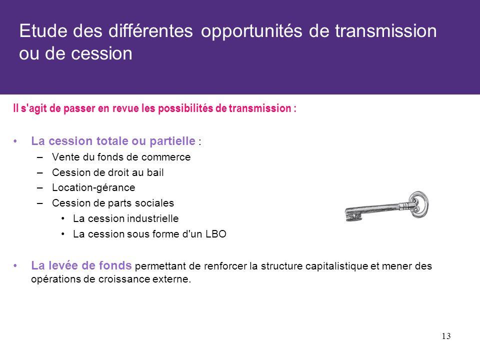 Etude des différentes opportunités de transmission ou de cession