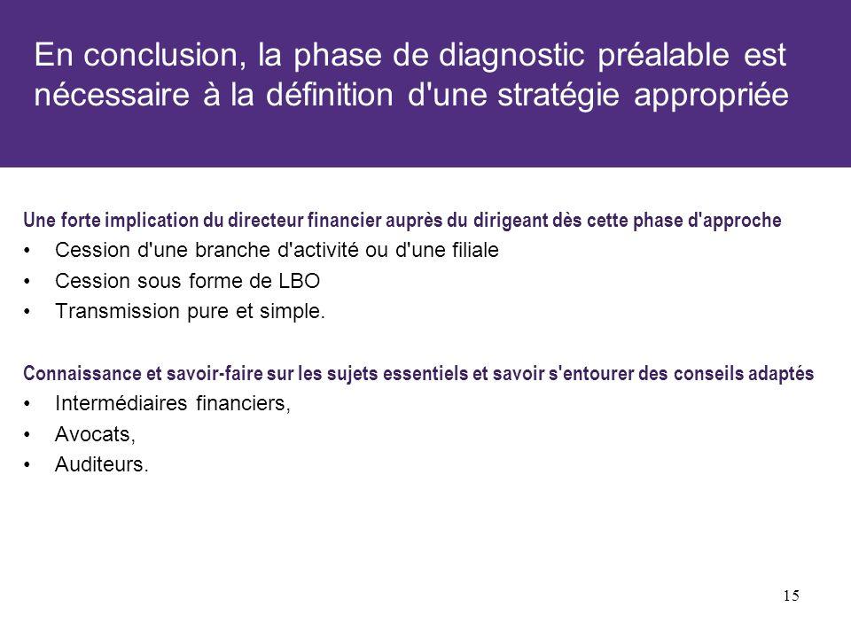 En conclusion, la phase de diagnostic préalable est nécessaire à la définition d une stratégie appropriée
