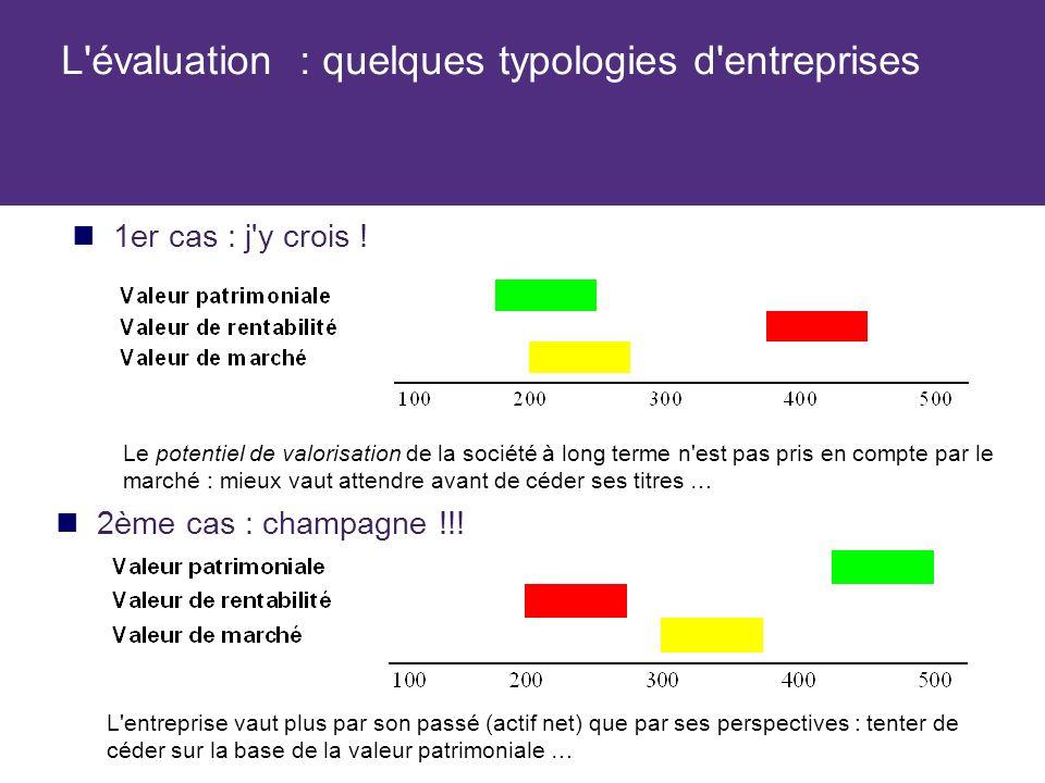 L évaluation : quelques typologies d entreprises