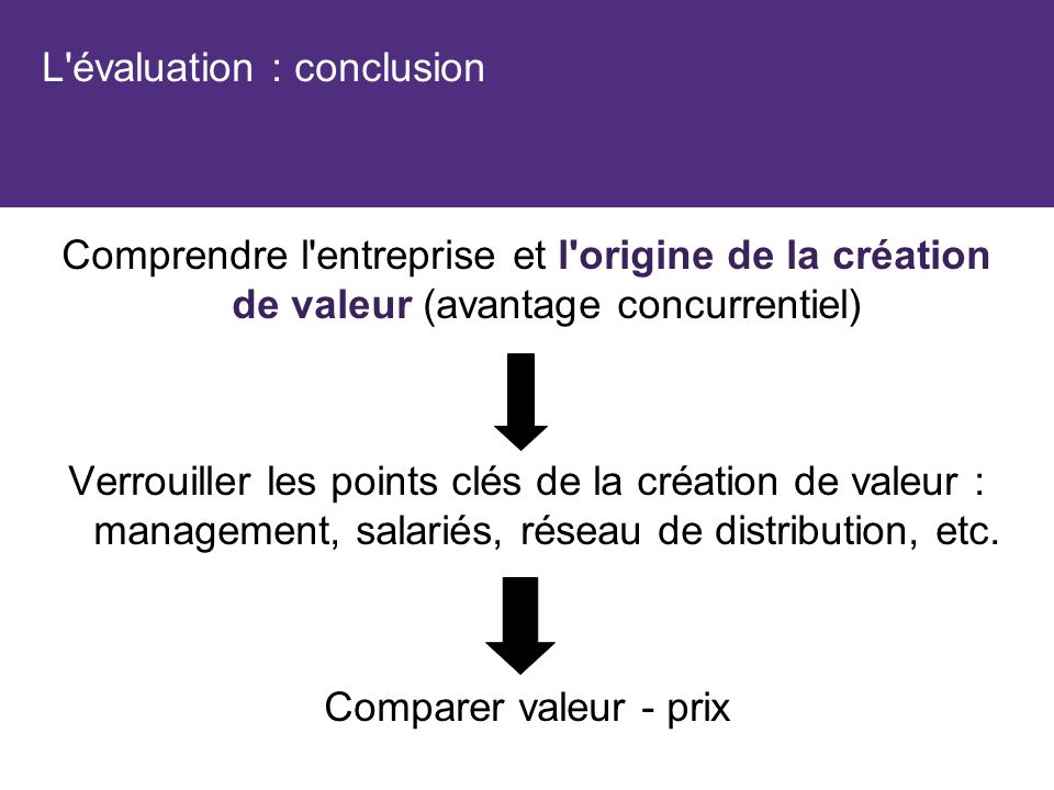 L évaluation : conclusion